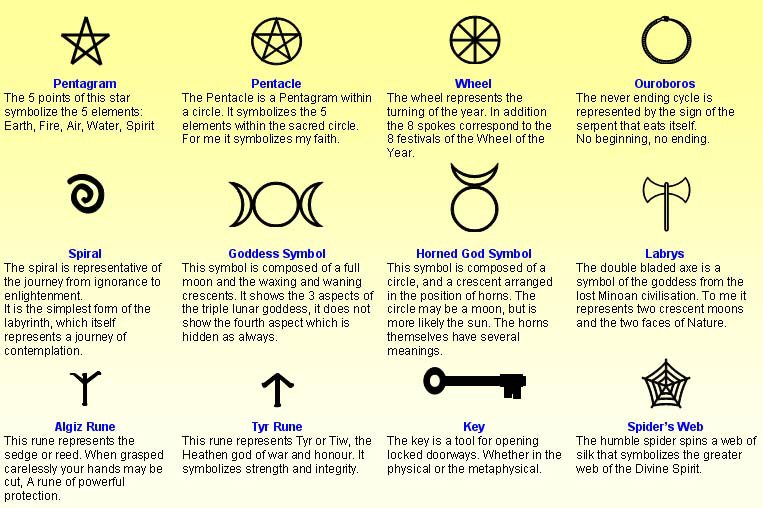 Symbols, tools and ceremonies